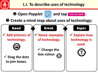 LI for Technology uses