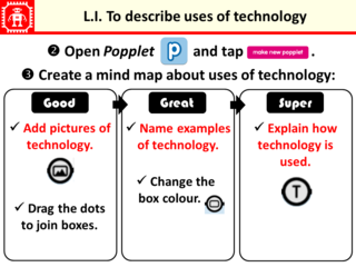 LI for Technology uses