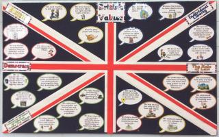 Britishvalues