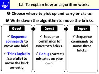 LI for Crane Algorithm