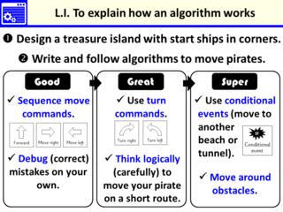 LI for Algorithm treasure island