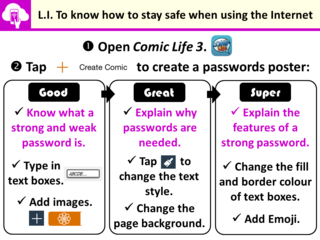 LI for E-Safety (Y3) Passwords