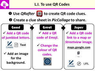 LI for QR Codes