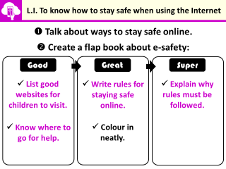 LI for E-Safety flap book (KS1)